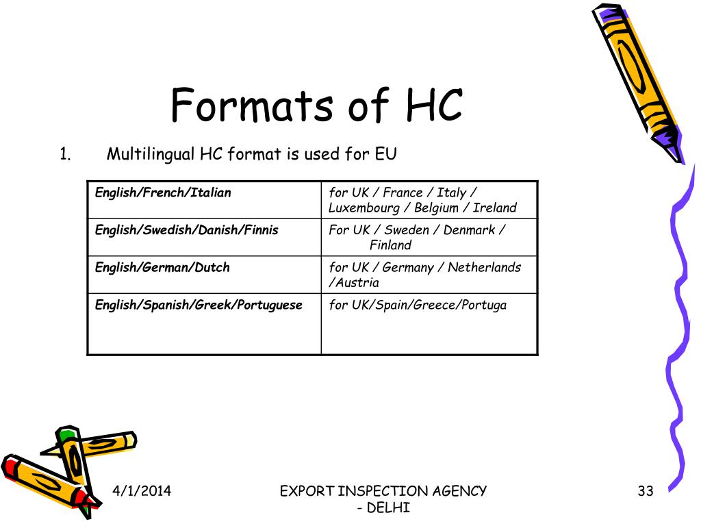 Formats of HC