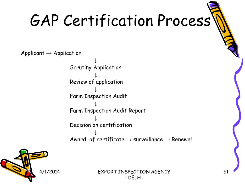 GAP Certification Process