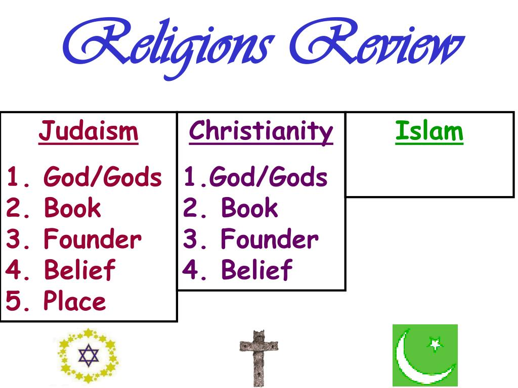 Religions Review