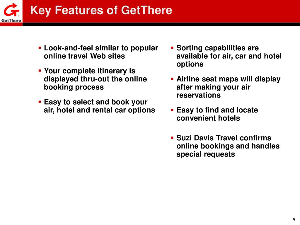 Look-and-feel similar to popular online travel Web sites