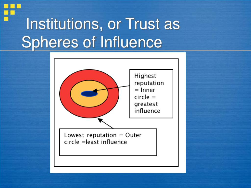Institutions, or Trust as Spheres of Influence