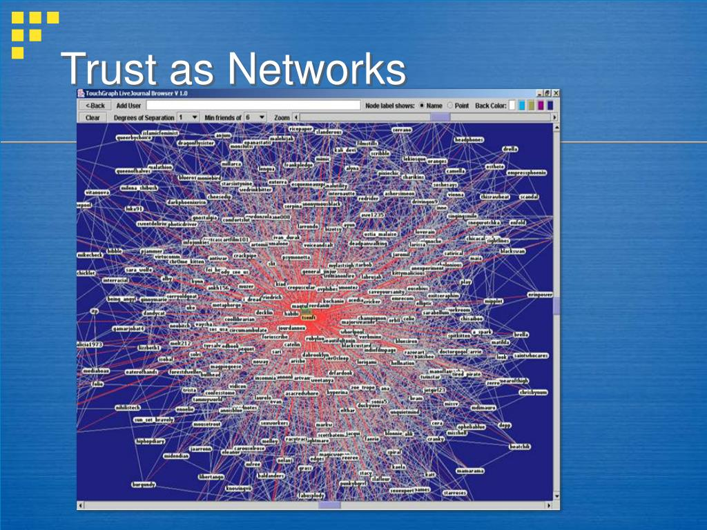 Trust as Networks