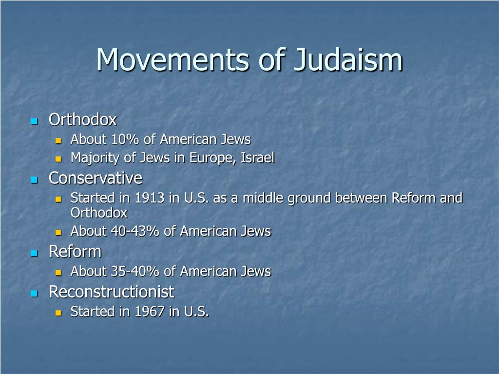 Movements of Judaism