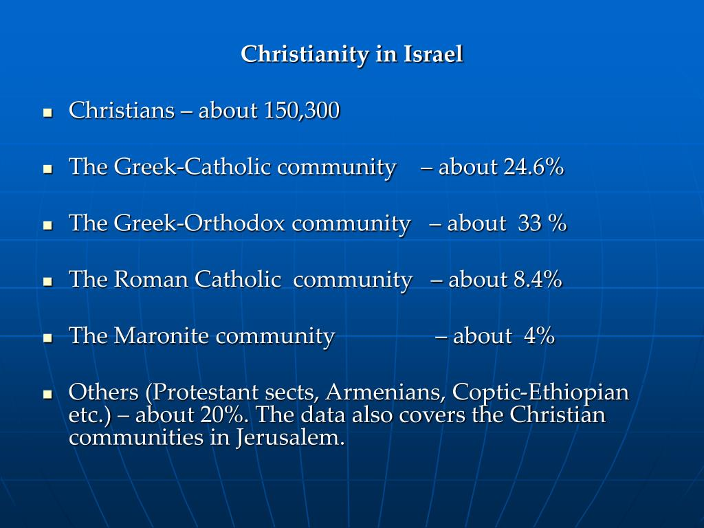 Christianity in Israel