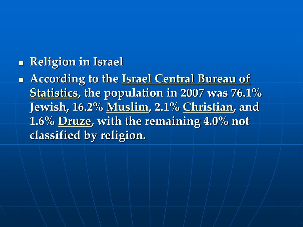 Religion in Israel