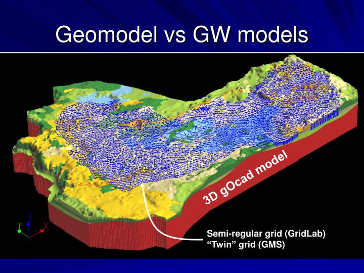 Geomodel vs GW models