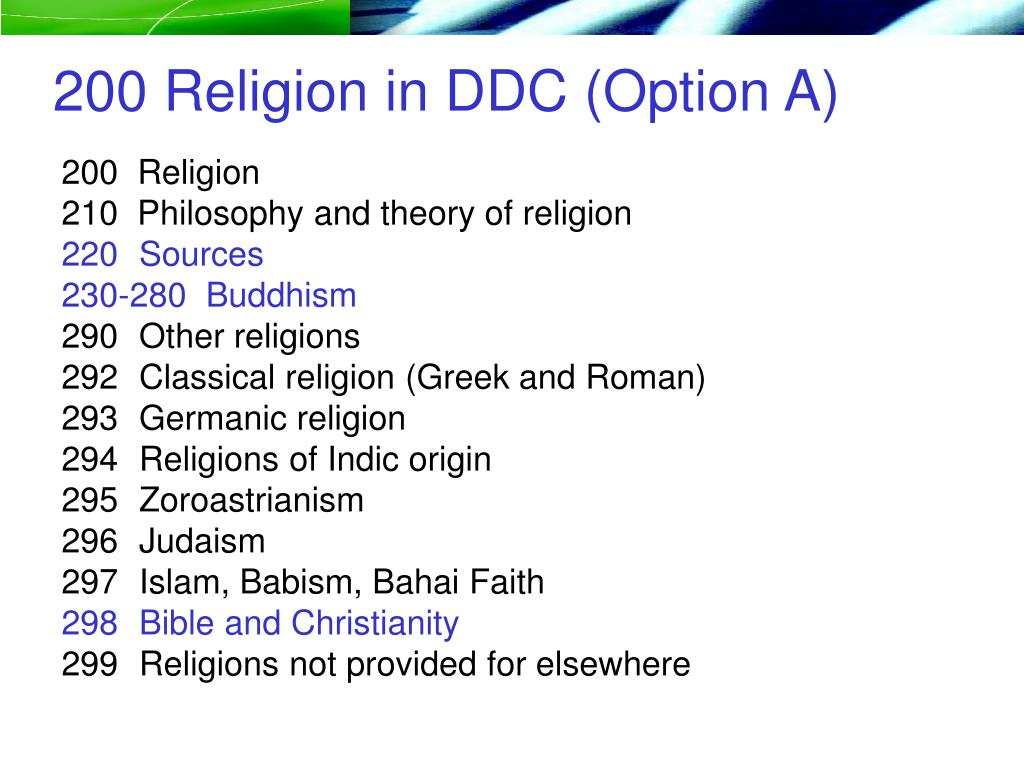 200 Religion in DDC (Option A)
