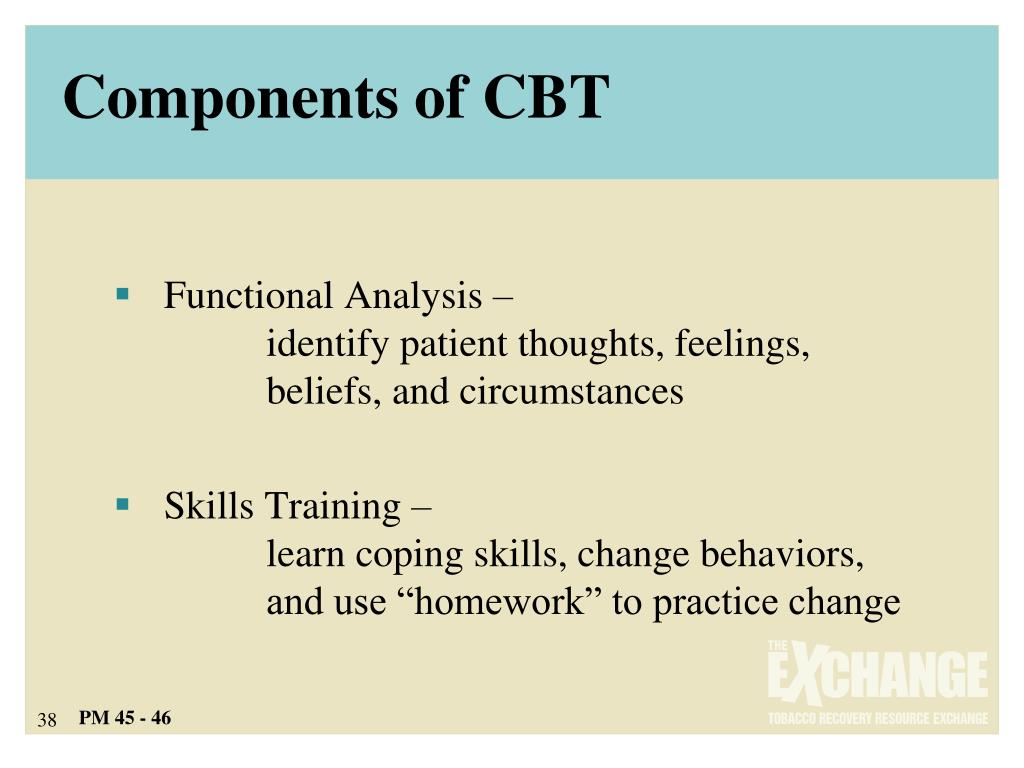 Components of CBT
