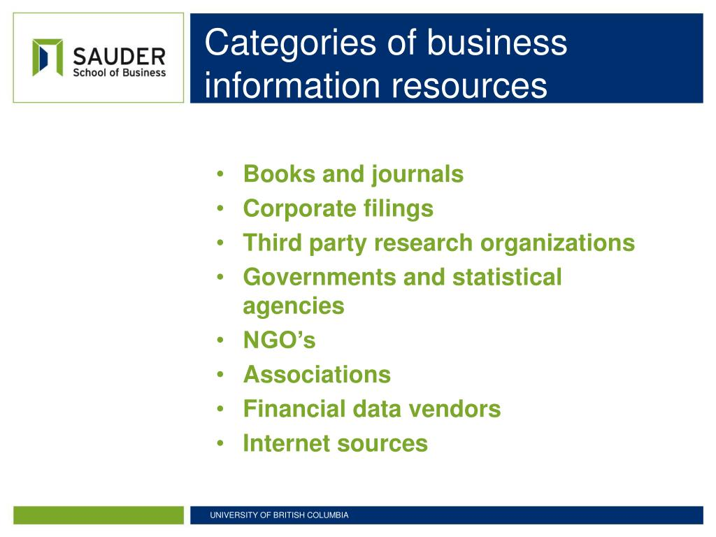Categories of business information resources