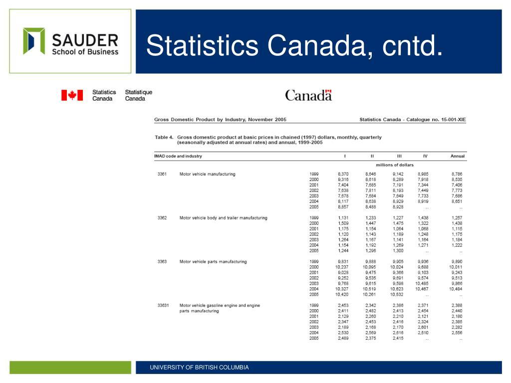 Statistics Canada, cntd.