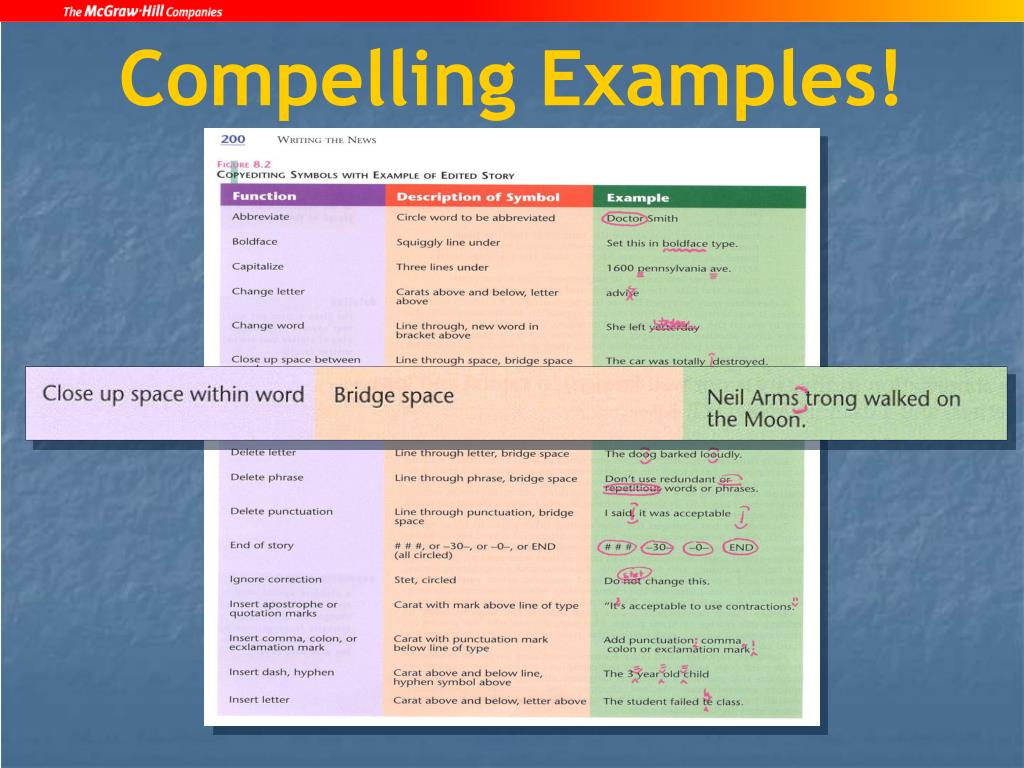 Compelling Examples!