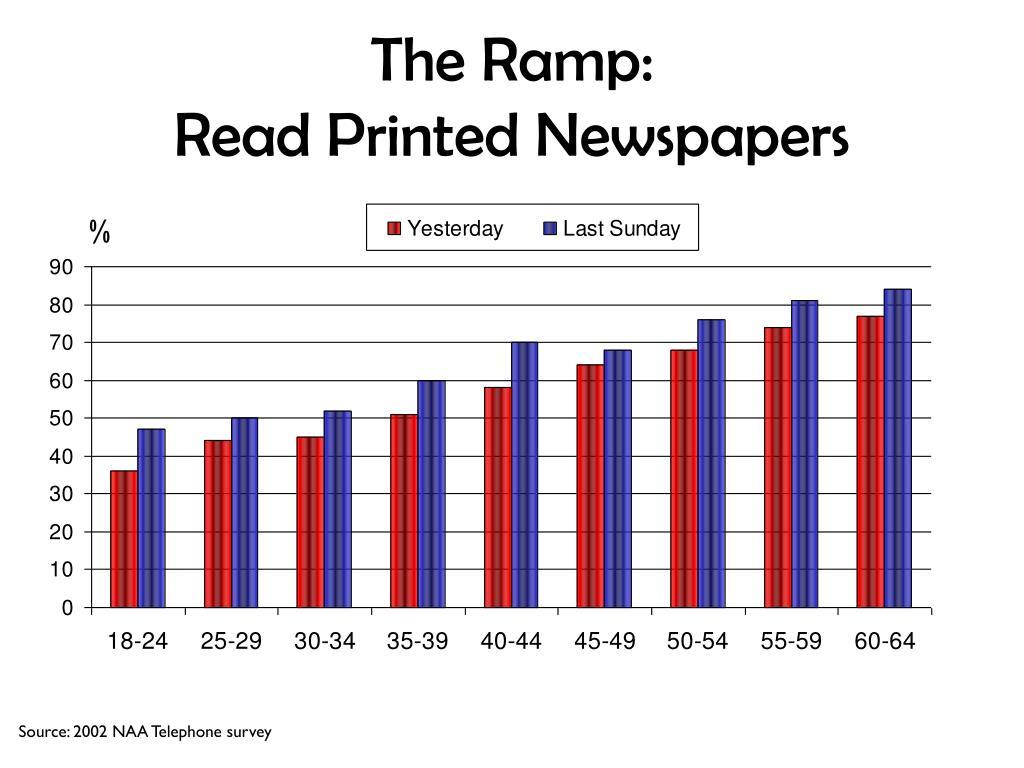 The Ramp: