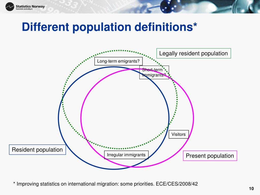 Different population definitions*