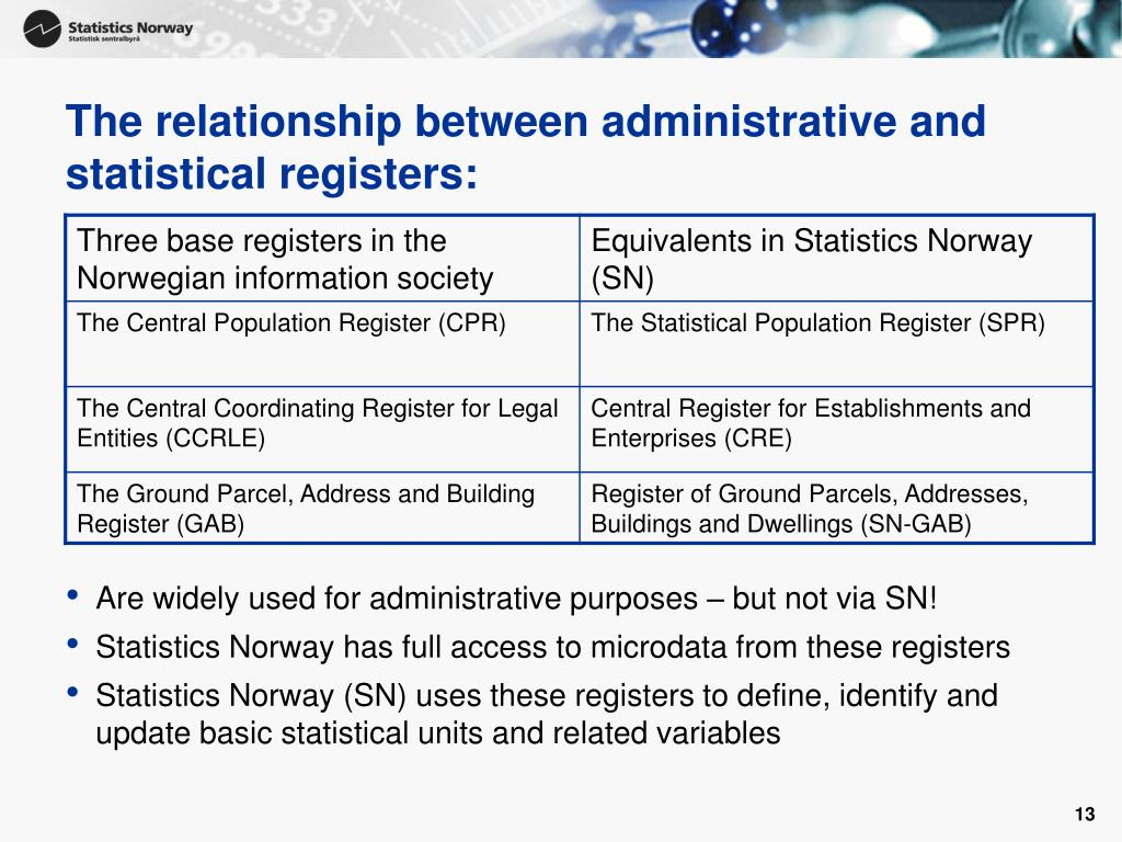 The relationship between administrative and statistical registers: