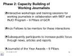 phase 2 capacity building of working journalists