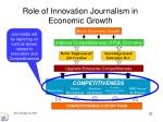 role of innovation journalism in economic growth