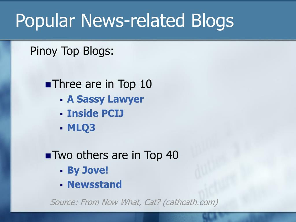 Popular News-related Blogs