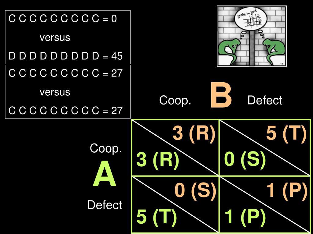 C C C C C C C C C = 0