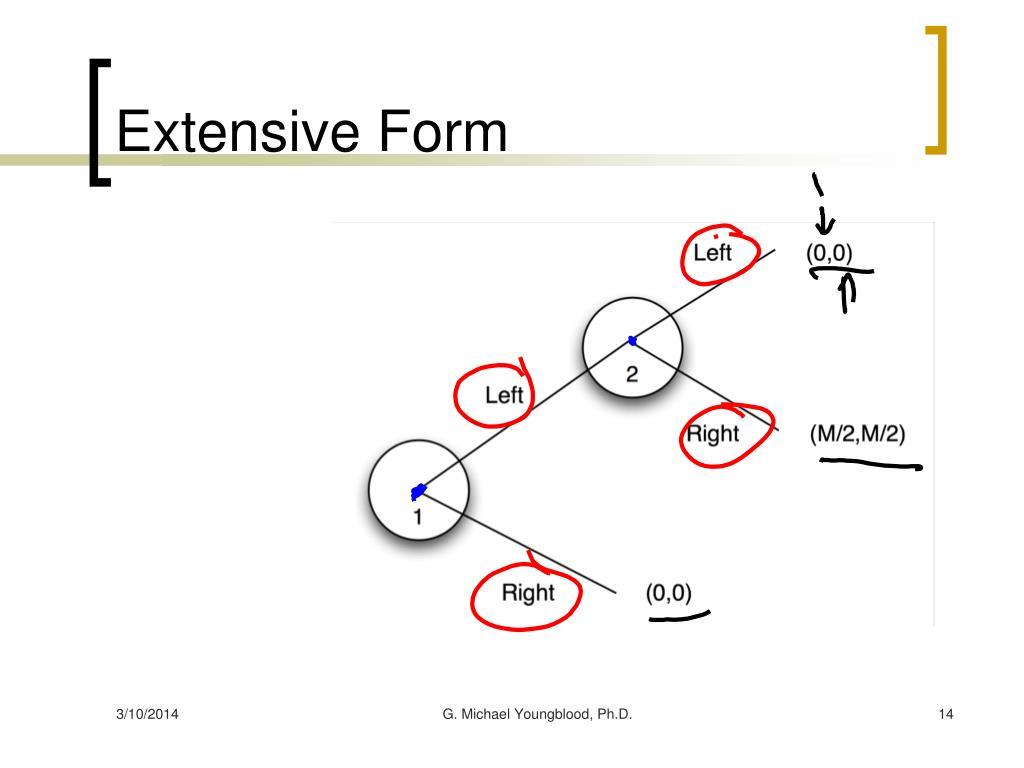 Extensive Form