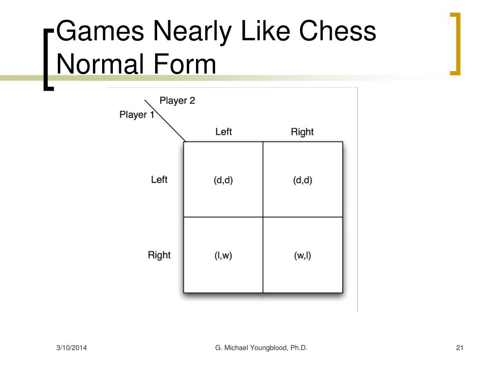 Games Nearly Like Chess