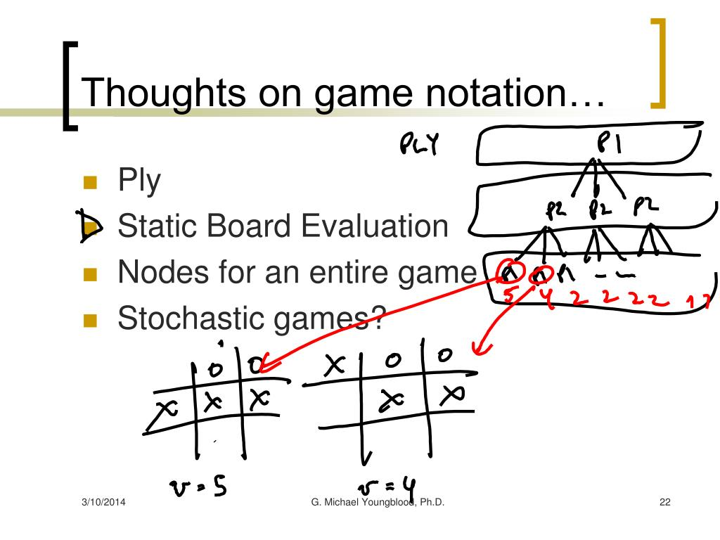 Thoughts on game notation…