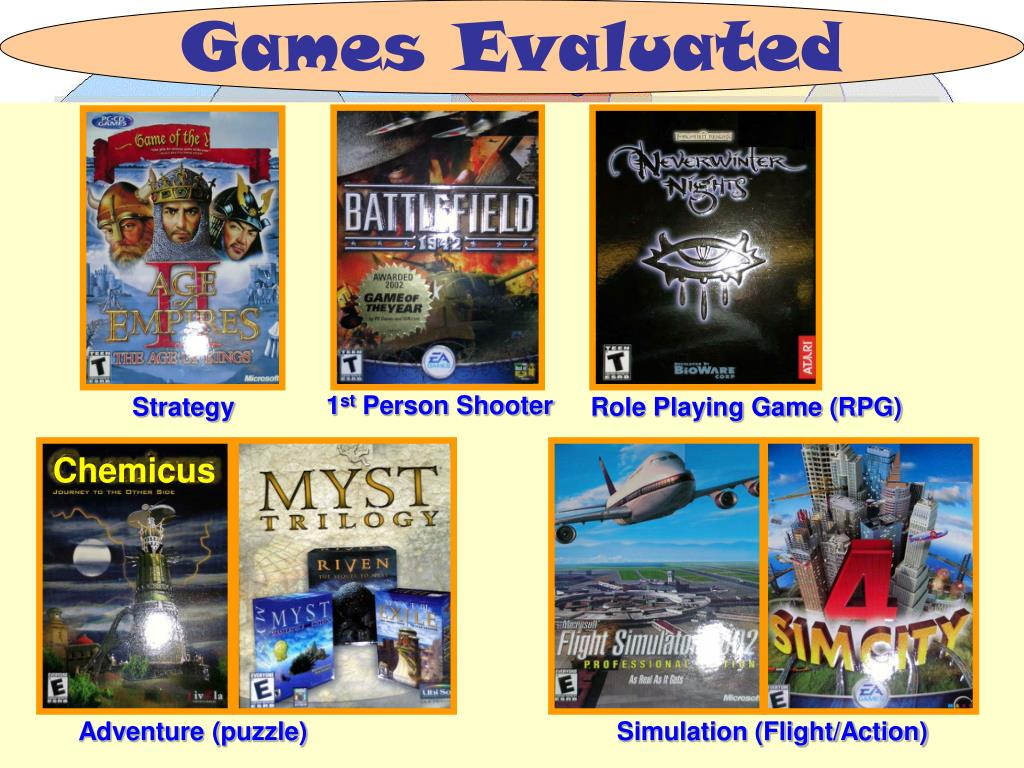 Games Evaluated