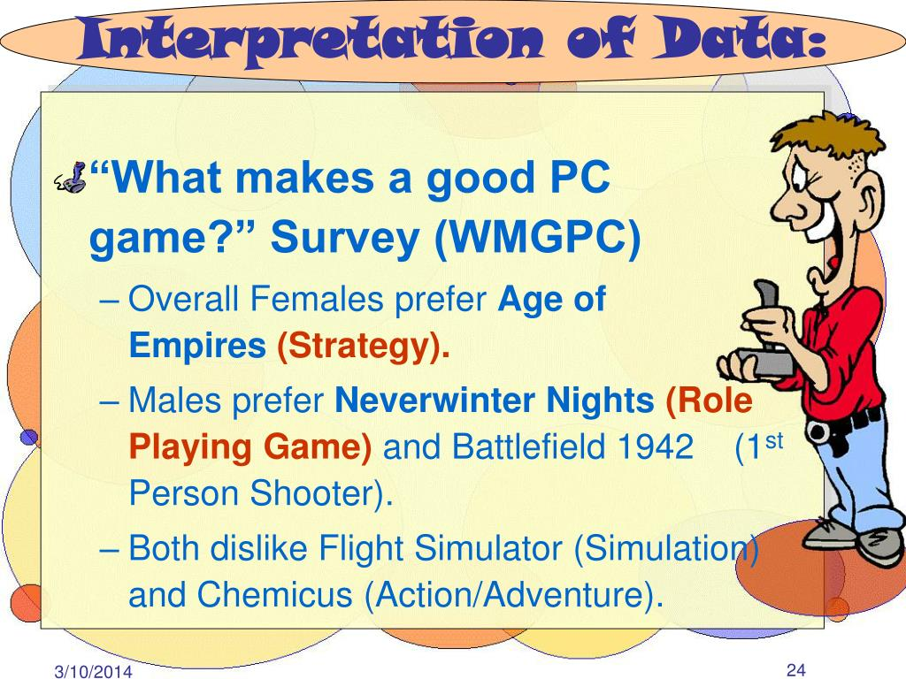 Interpretation of Data:
