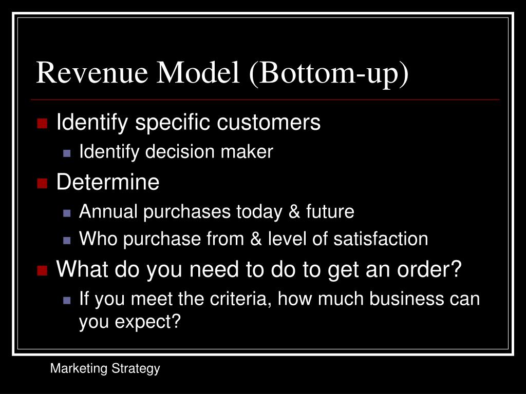 Revenue Model (Bottom-up)