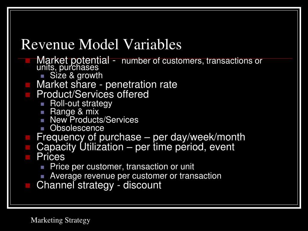 Revenue Model Variables