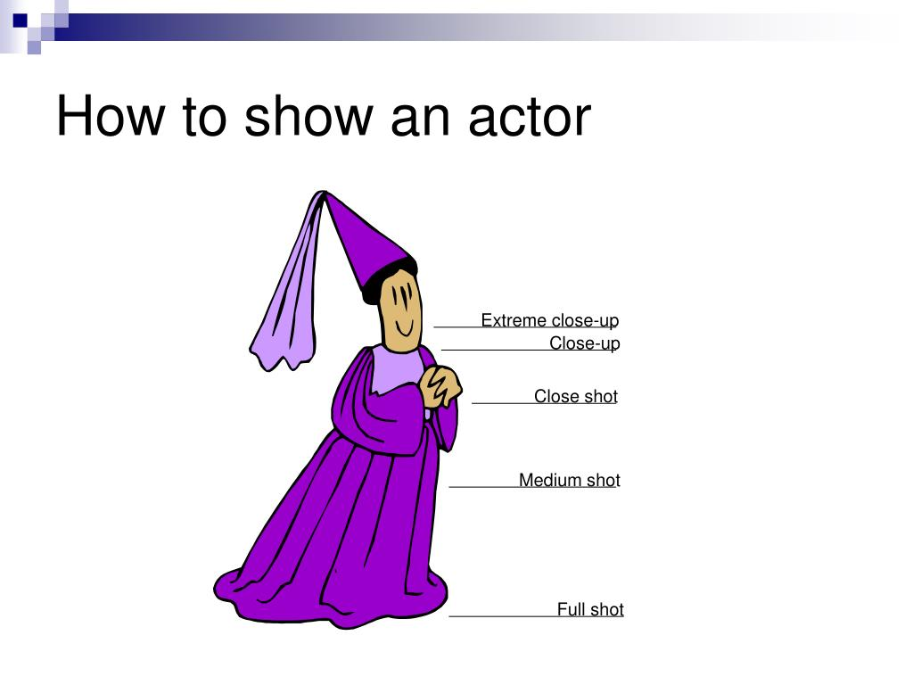 How to show an actor