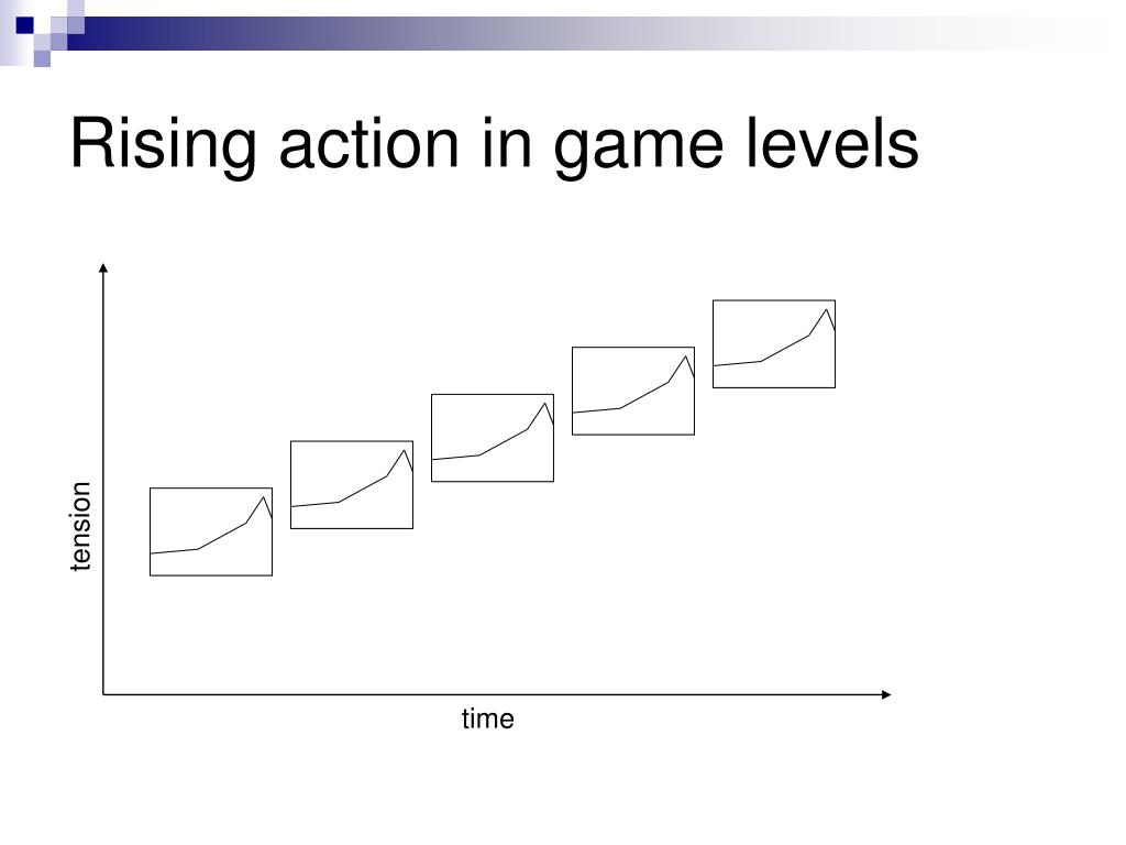 Rising action in game levels