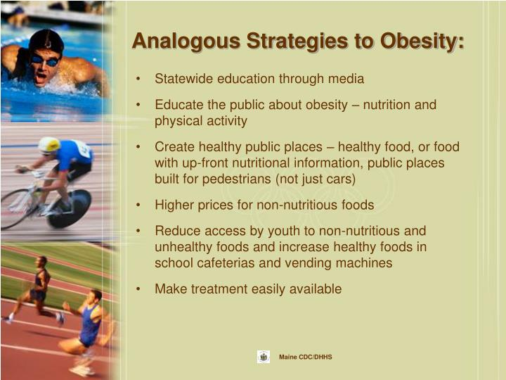 Analogous Strategies to Obesity: