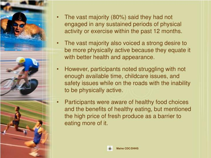 The vast majority (80%) said they had not engaged in any sustained periods of physical activity or exercise within the past 12 months.
