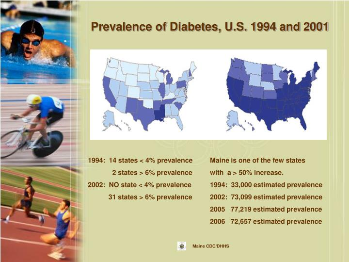 Prevalence of Diabetes, U.S. 1994 and 2001