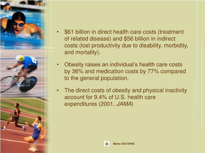 $61 billion in direct health care costs (treatment of related disease) and $56 billion in indirect costs (lost productivity due to disability, morbidity, and mortality).