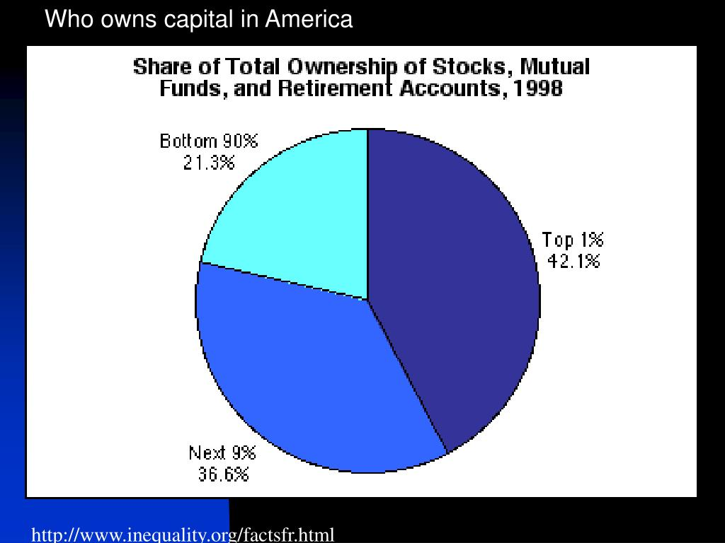 Who owns capital in America