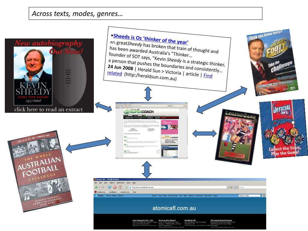 Across texts, modes, genres…