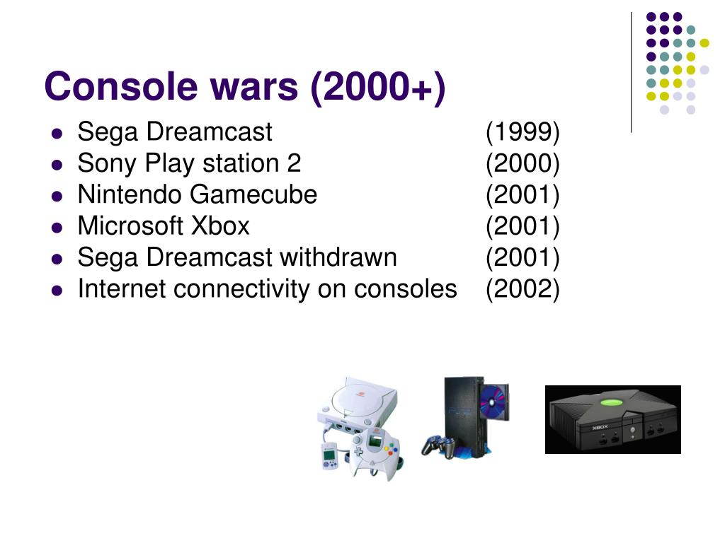 Console wars (2000+)