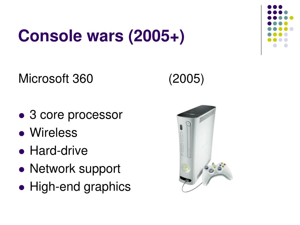 Console wars (2005+)