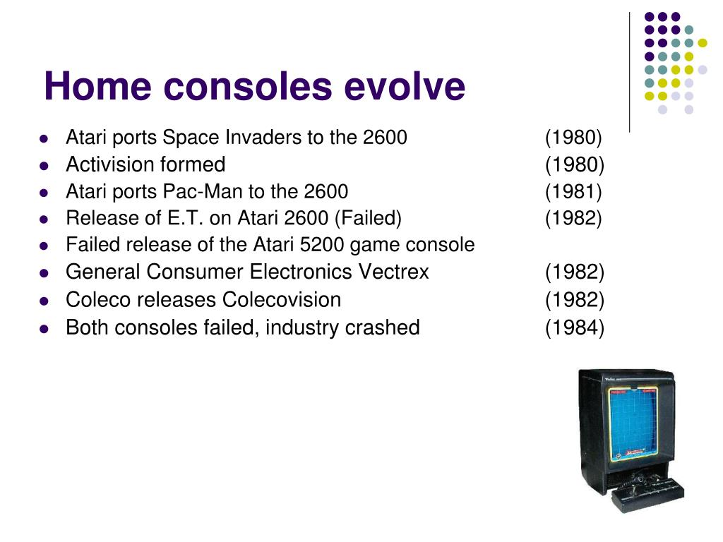 Home consoles evolve