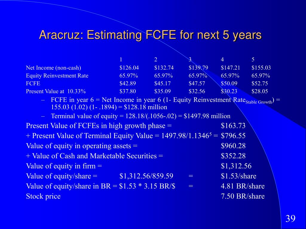 Aracruz: Estimating FCFE for next 5 years