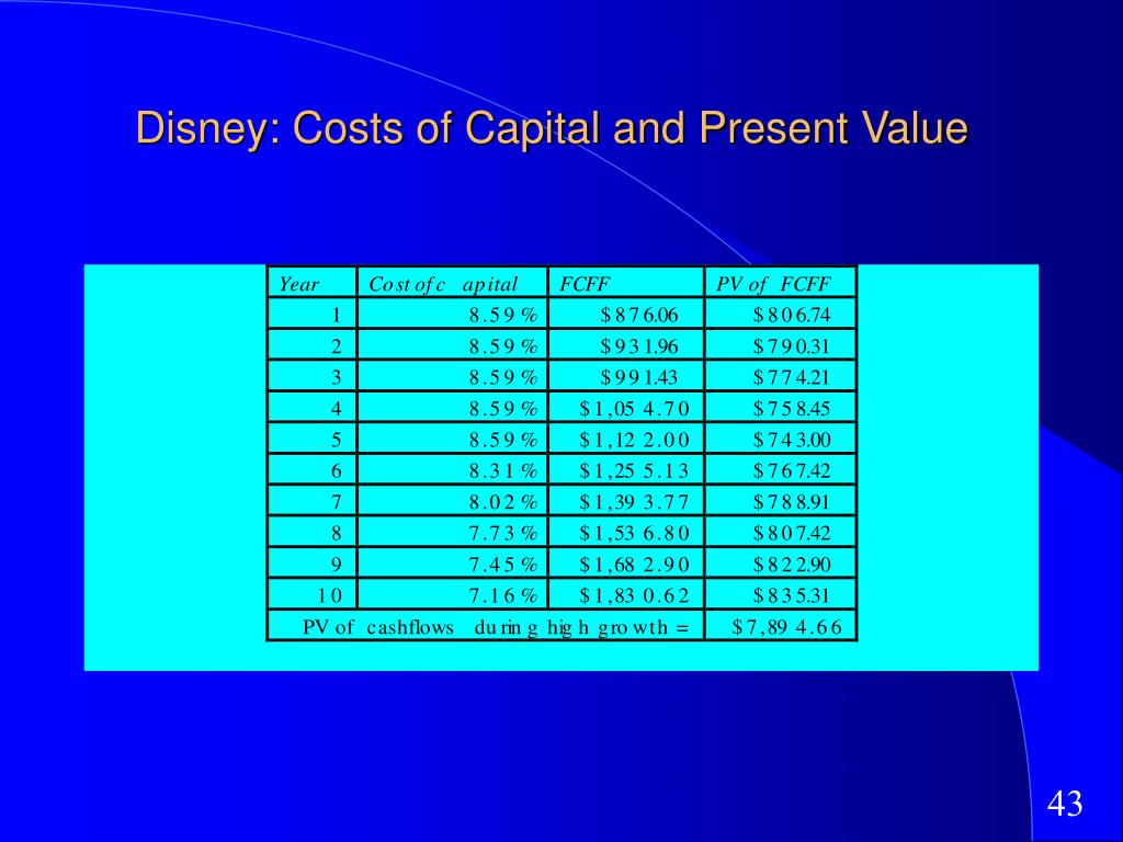 Disney: Costs of Capital and Present Value