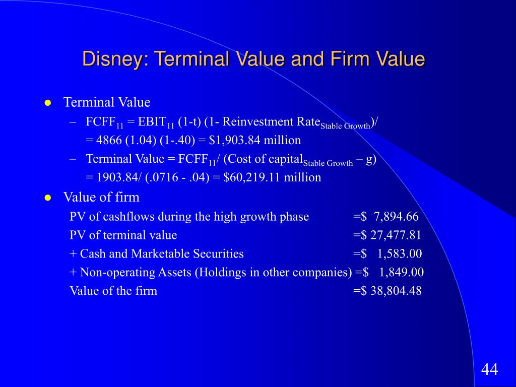 Disney: Terminal Value and Firm Value