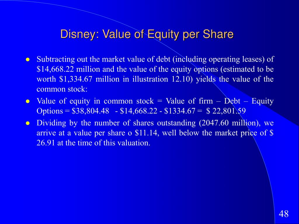 Disney: Value of Equity per Share