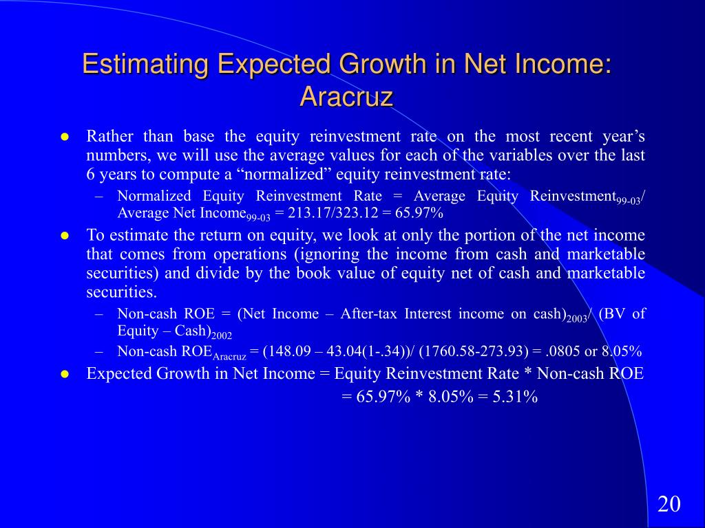 Estimating Expected Growth in Net Income: Aracruz