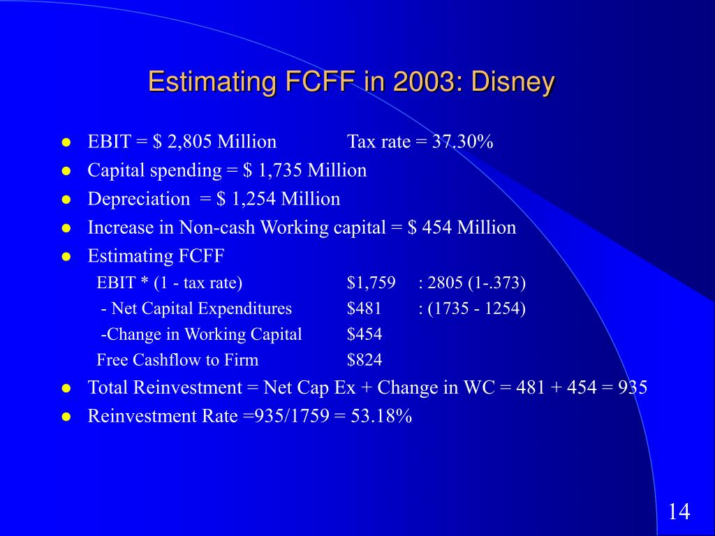 Estimating FCFF in 2003: Disney