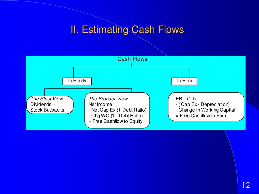 II. Estimating Cash Flows