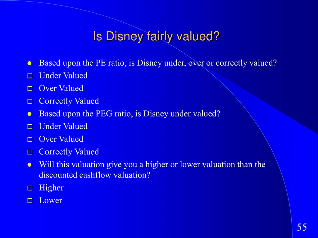 Is Disney fairly valued?