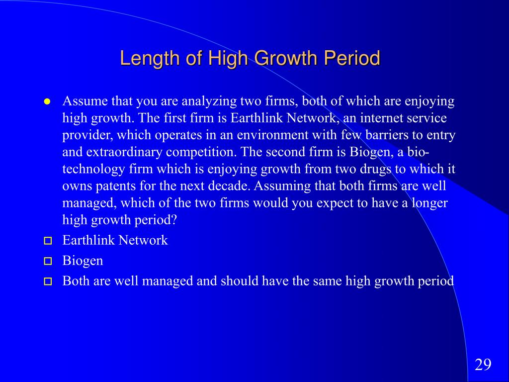 Length of High Growth Period