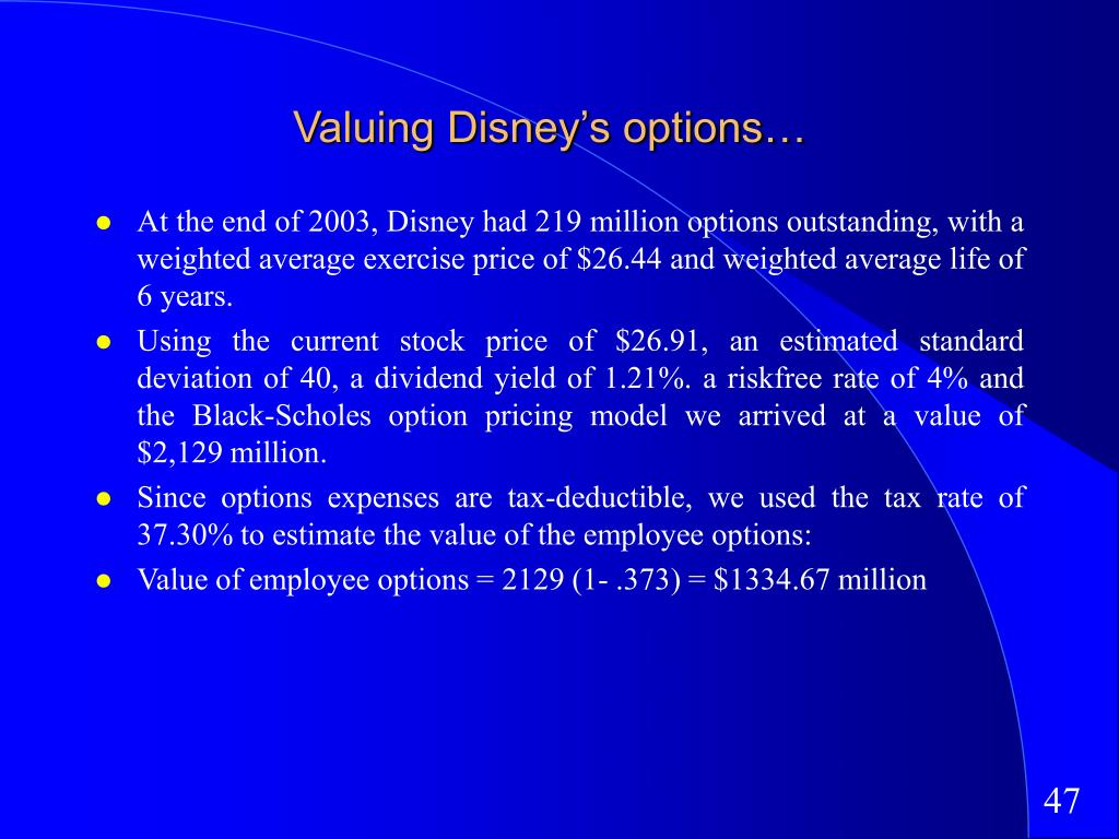 Valuing Disney's options…
